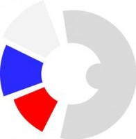 Логотип (торговая марка) Федеральное государственное бюджетное учреждение «Центр экспертизы и координации информатизации» (ФГБУ «ЦЭКИ»)