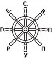 Логотип (торговая марка) ОООЕ.С.В. ГРУПП
