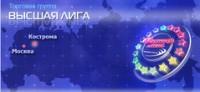 Логотип (торговая марка) НП РКС Высшая Лига